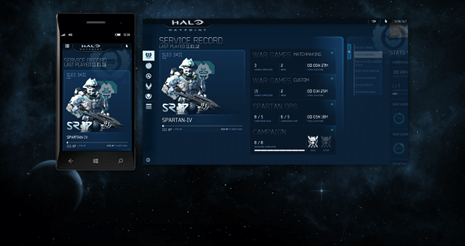 halo 4 matchmaking stats Destructoid staff and  this week's halo 4 matchmaking update will  the blowout post goes through quite a bit of halo 4 info, from spartan ops play stats, .