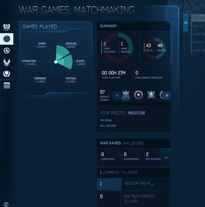 Halo 5 Guardians Achievements