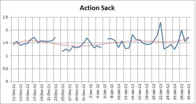ActionSack