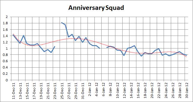 AnniversarySquad