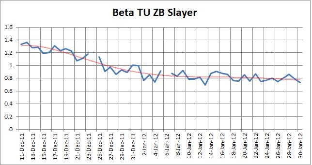 BetaTUZBSlayer