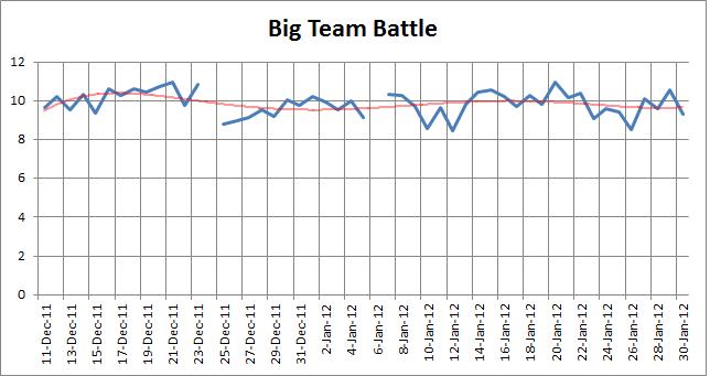 BigTeamBattle