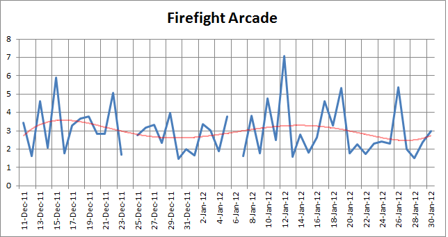 FirefightArcade
