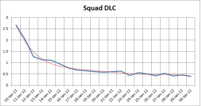 SquadDLC