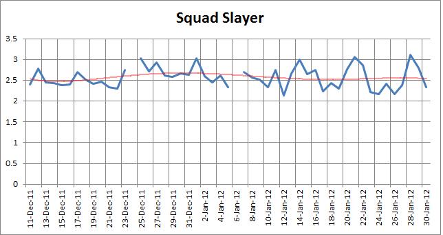 SquadSlayer