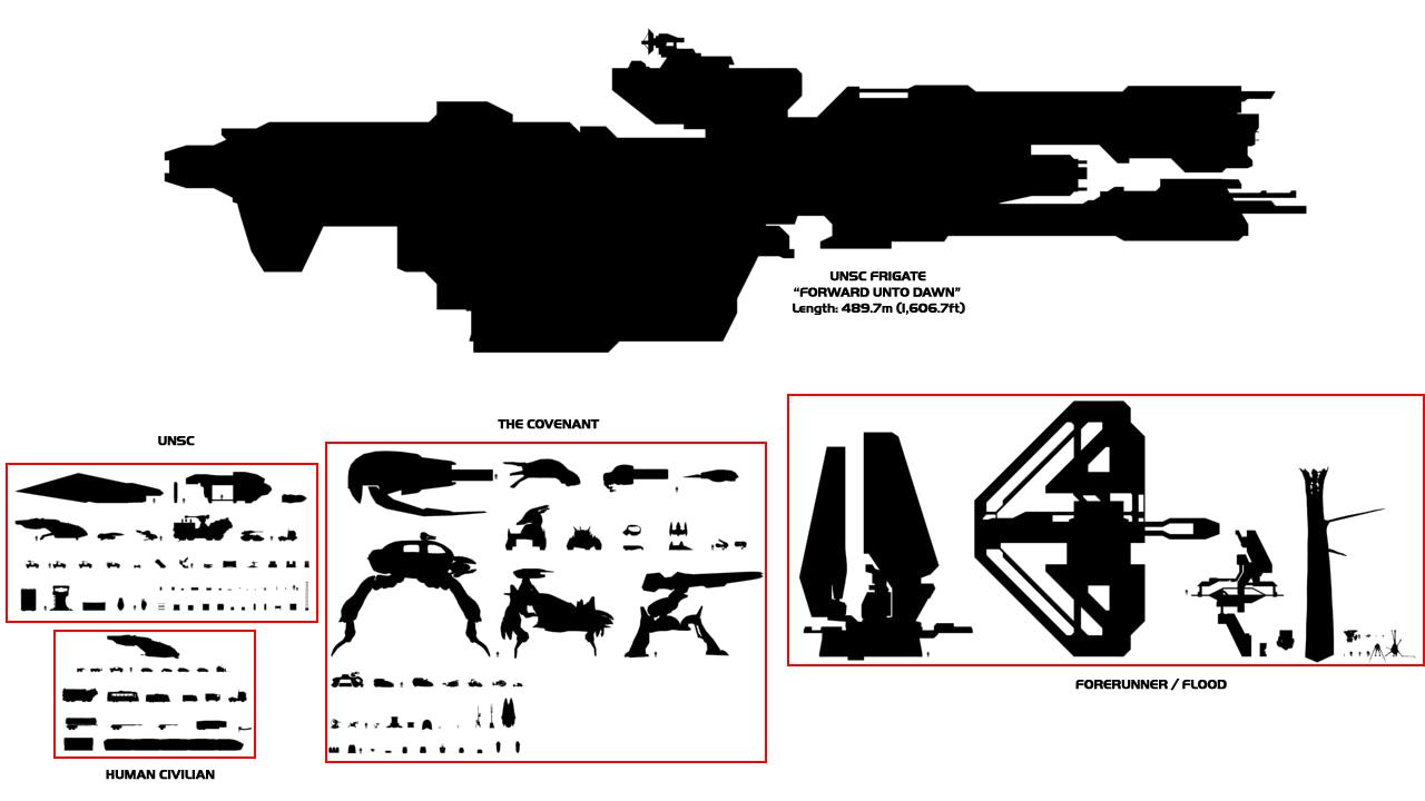 UNSC Frigate Ingame - Nimitz Comparison image - The Eridanus ...