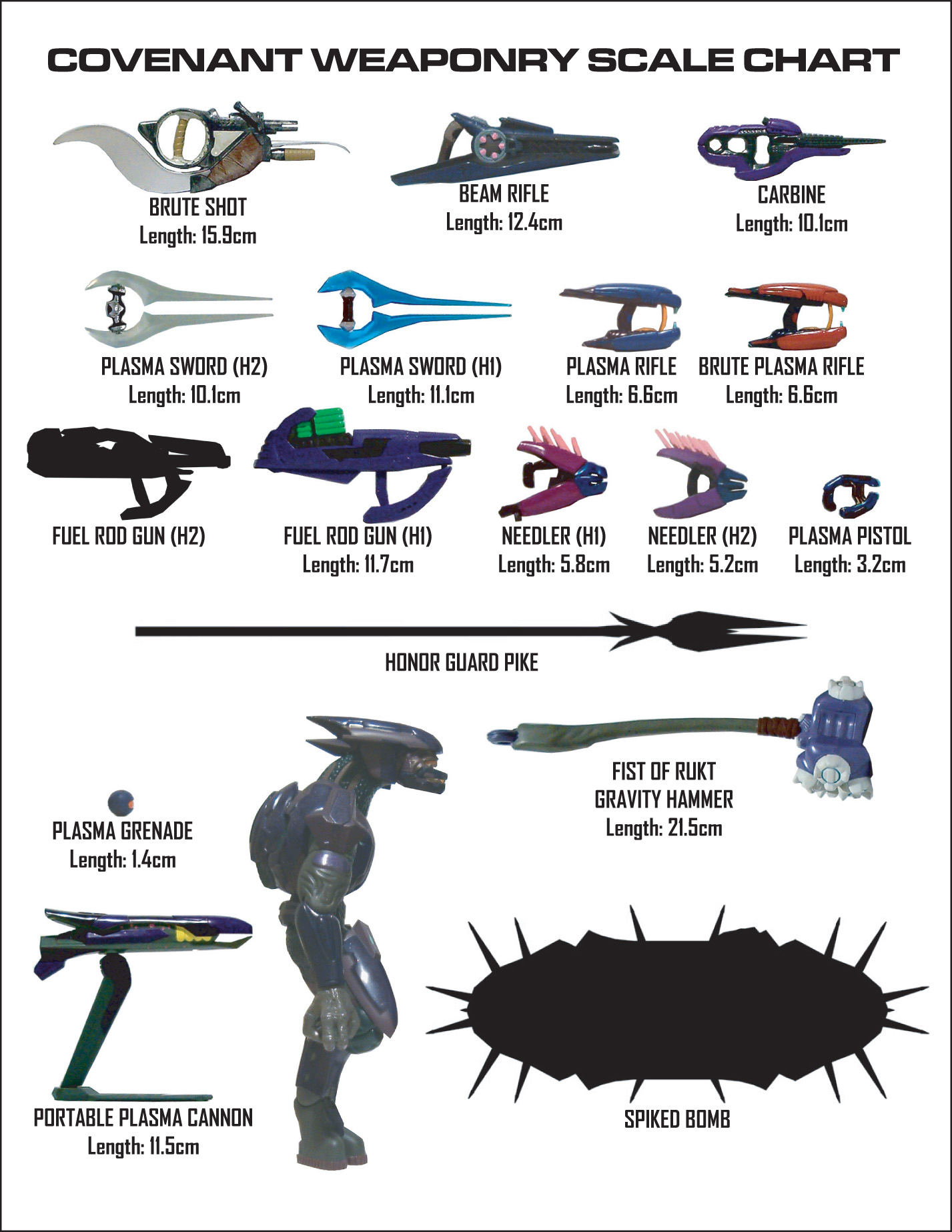 Alternate view Halo Weapons