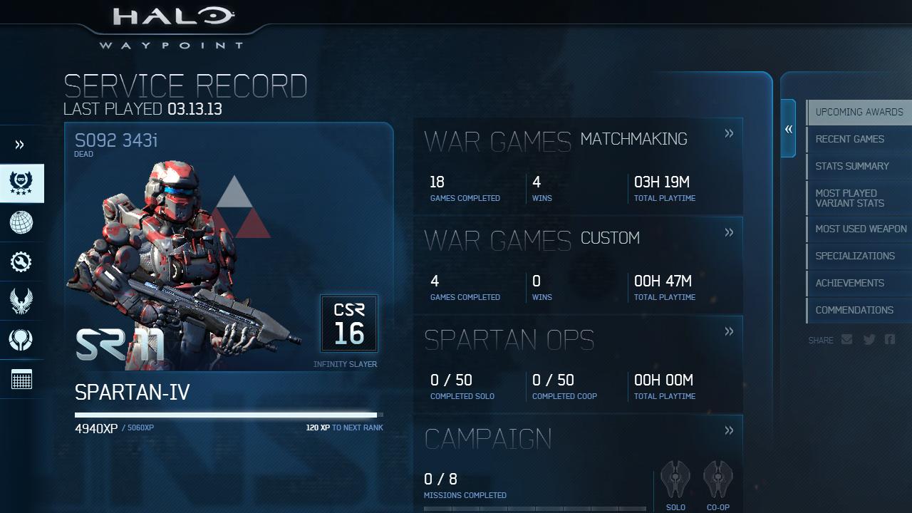 Halo 4 Matchmaking Forum