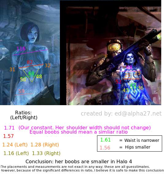 Master chief big boobs How Big Are Cortana S Boobs Shittyhalolore